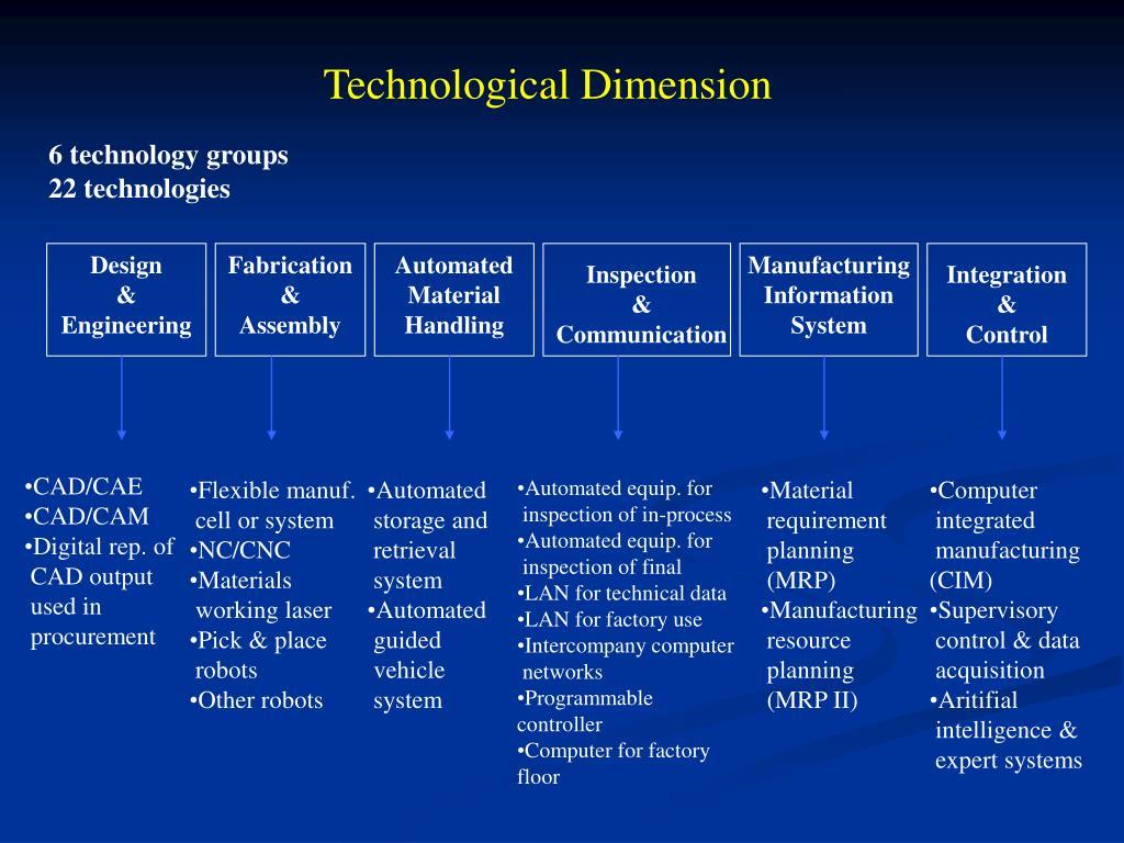 Technological Dimension