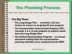 the planning process12