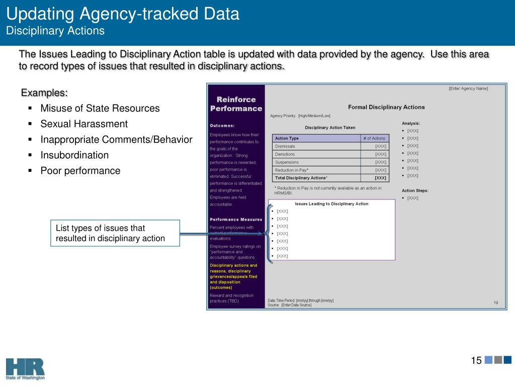 Updating Agency-tracked Data