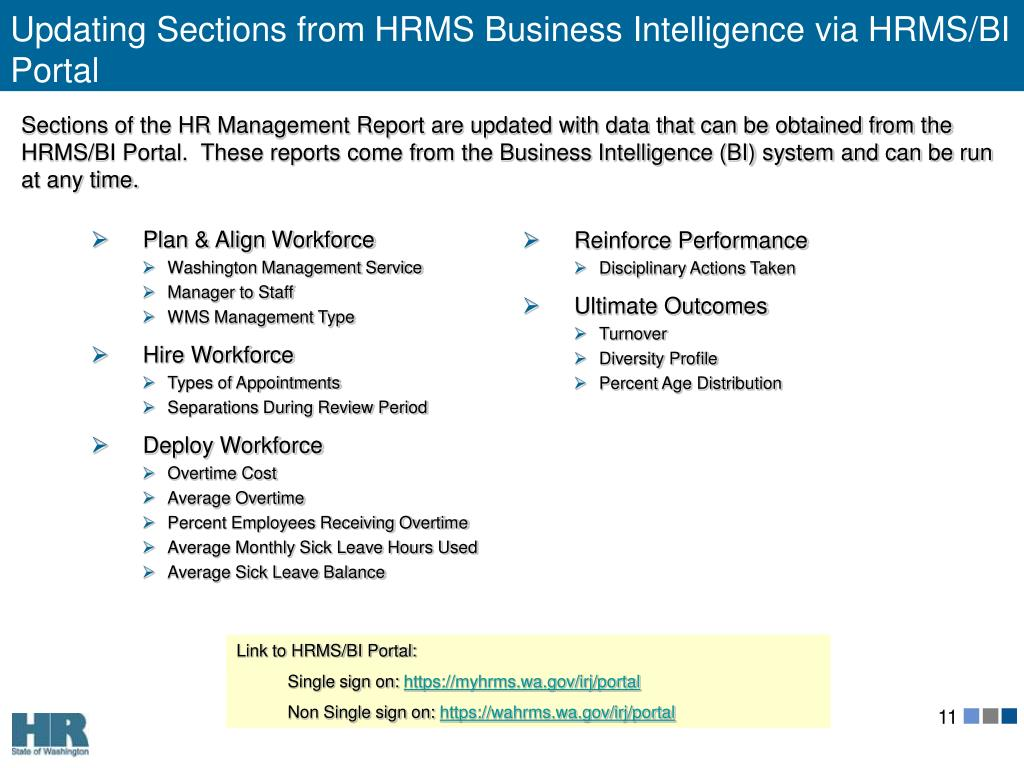 Updating Sections from HRMS Business Intelligence via HRMS/BI Portal