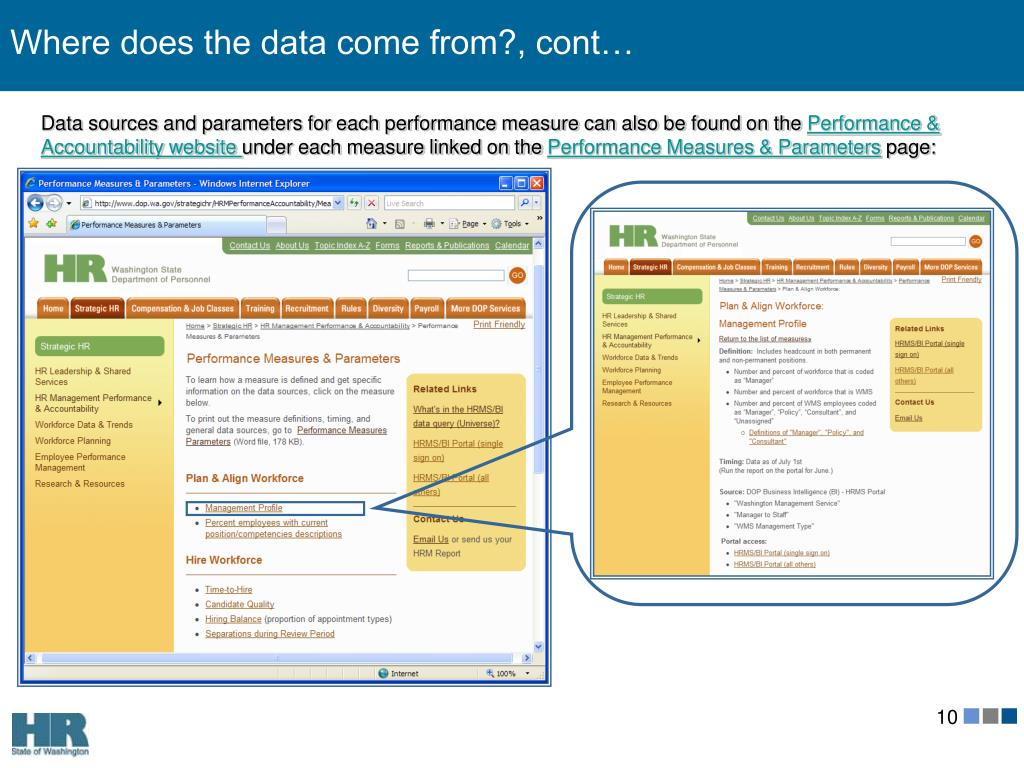Where does the data come from?, cont…