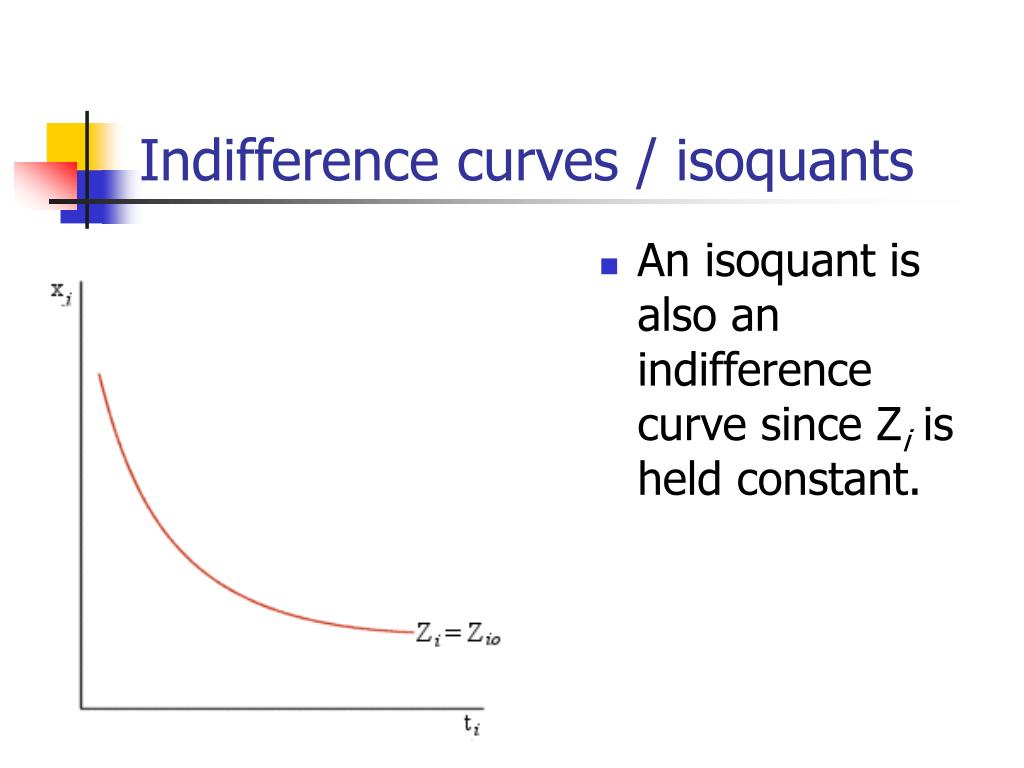 Indifference curves / isoquants