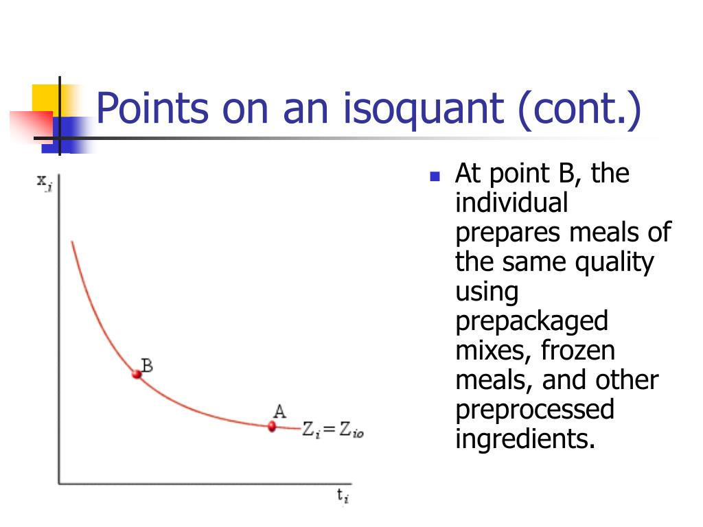 Points on an isoquant (cont.)