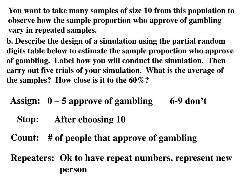 You want to take many samples of size 10 from this population to observe how the sample proportion who approve of gambling vary in repeated samples.