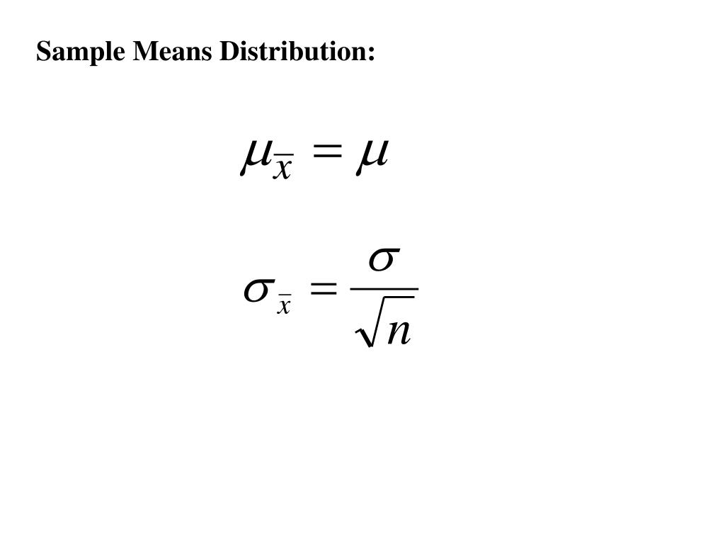 Sample Means Distribution: