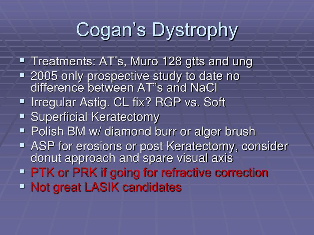 Cogan's Dystrophy