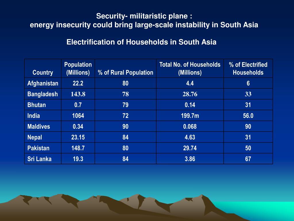 Security- militaristic plane :