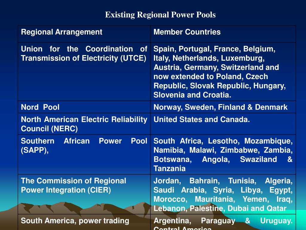 Existing Regional Power Pools