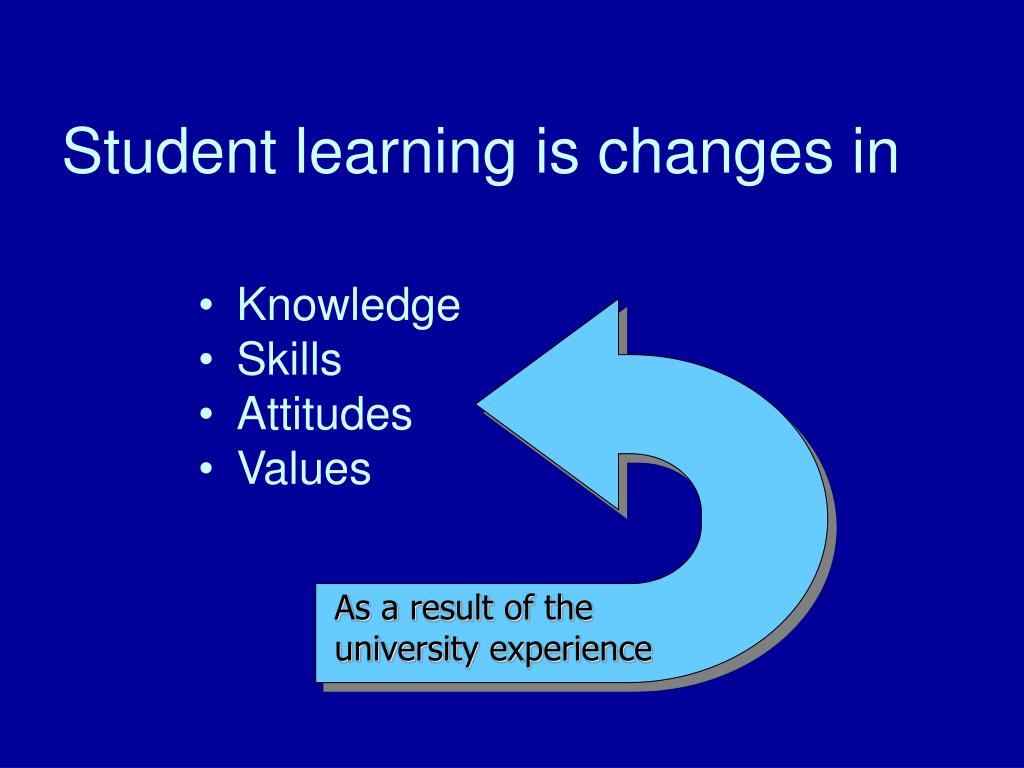 Student learning is changes in