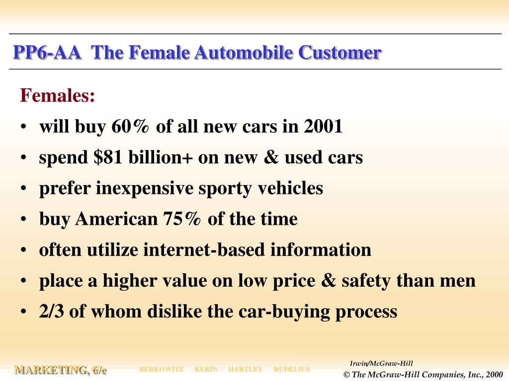 PP6-AA  The Female Automobile Customer