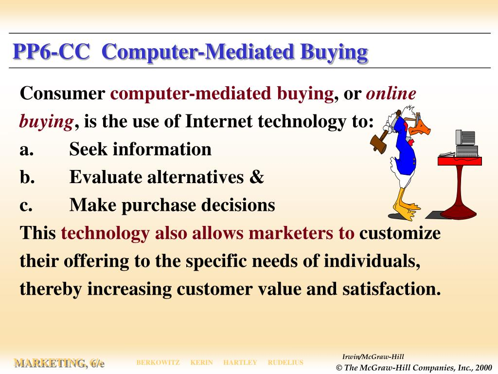 PP6-CC  Computer-Mediated Buying