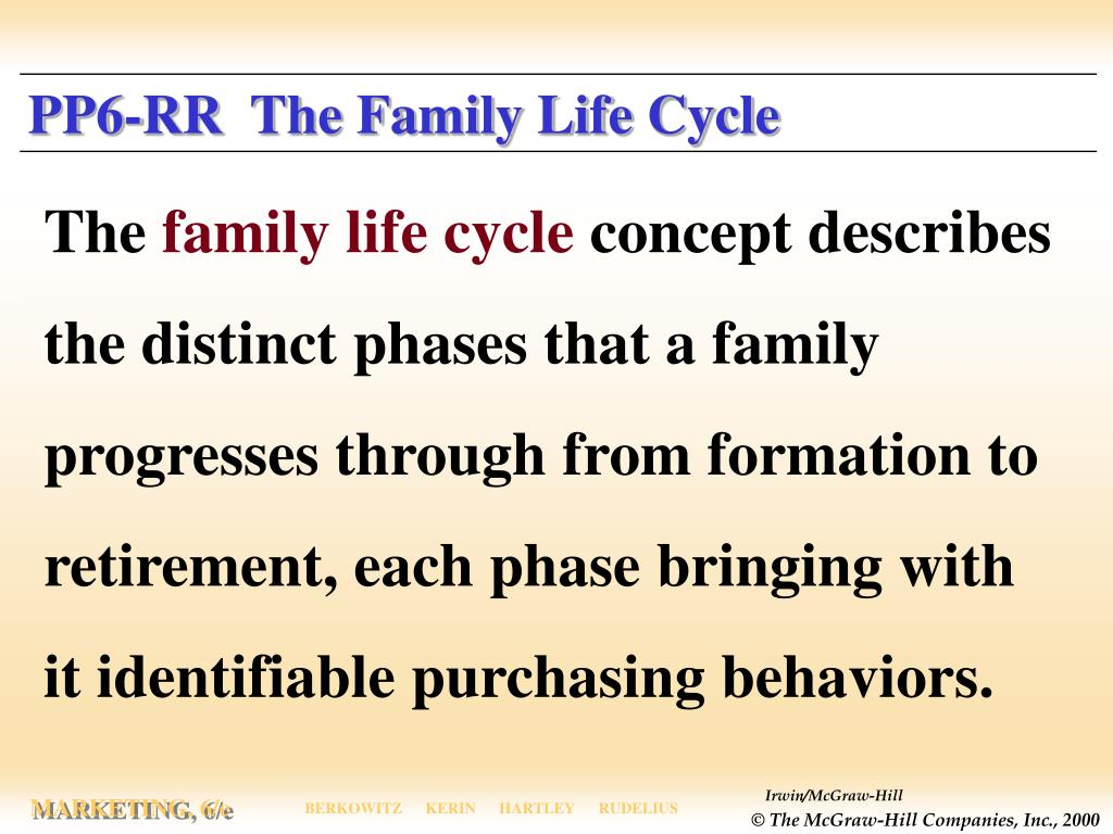 PP6-RR  The Family Life Cycle