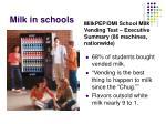 milk in schools