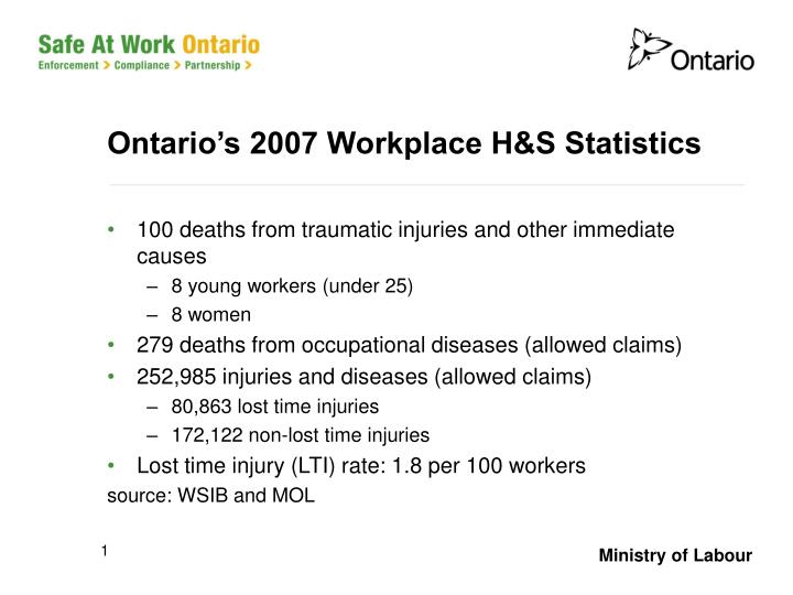 Ontario s 2007 workplace h s statistics