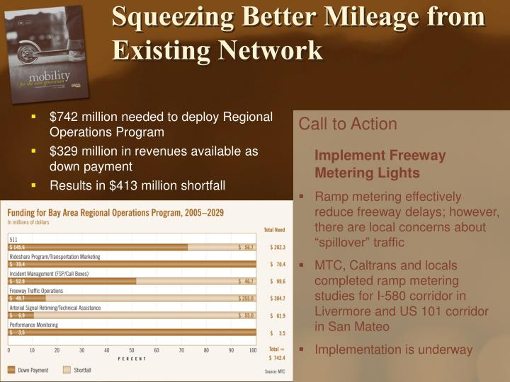Squeezing Better Mileage from Existing Network