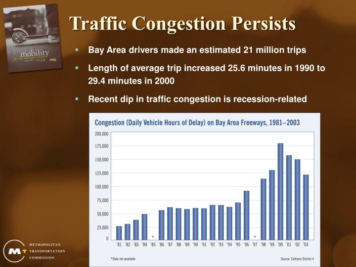 Traffic Congestion Persists
