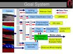 goal system
