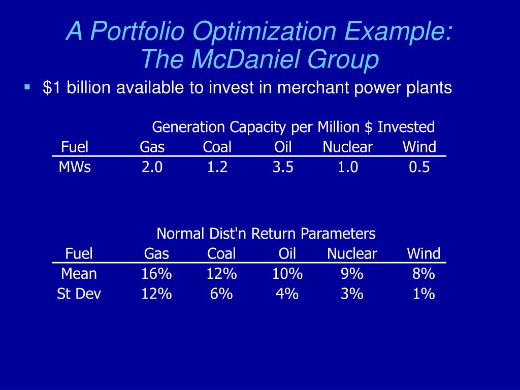 Generation Capacity per Million $ Invested