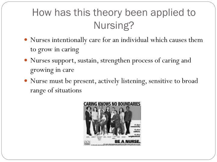 boykin s theory of nursing as caring Nursing as caring theory - research  a 5 page paper discussing watson's theory of human caring this nursing theory verbalizes some of those highest ideals.