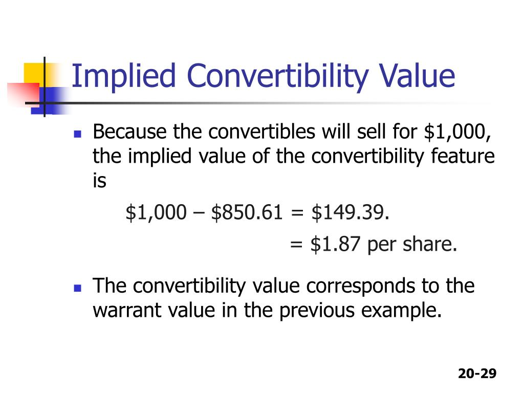 Implied Convertibility Value