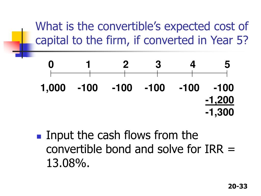 What is the convertible's expected cost of capital to the firm, if converted in Year 5?