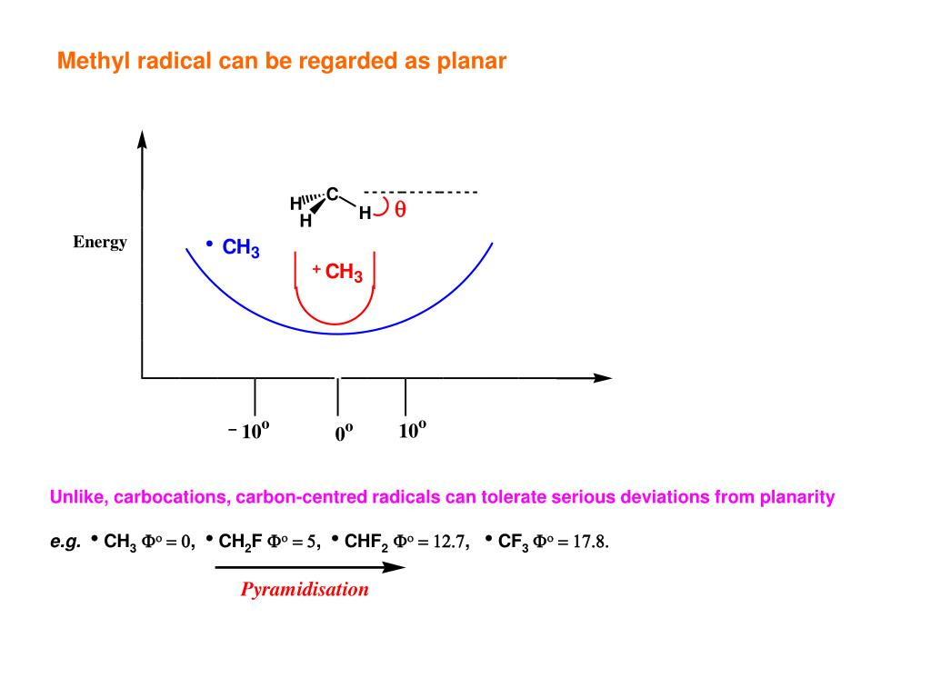 Methyl radical can be regarded as planar