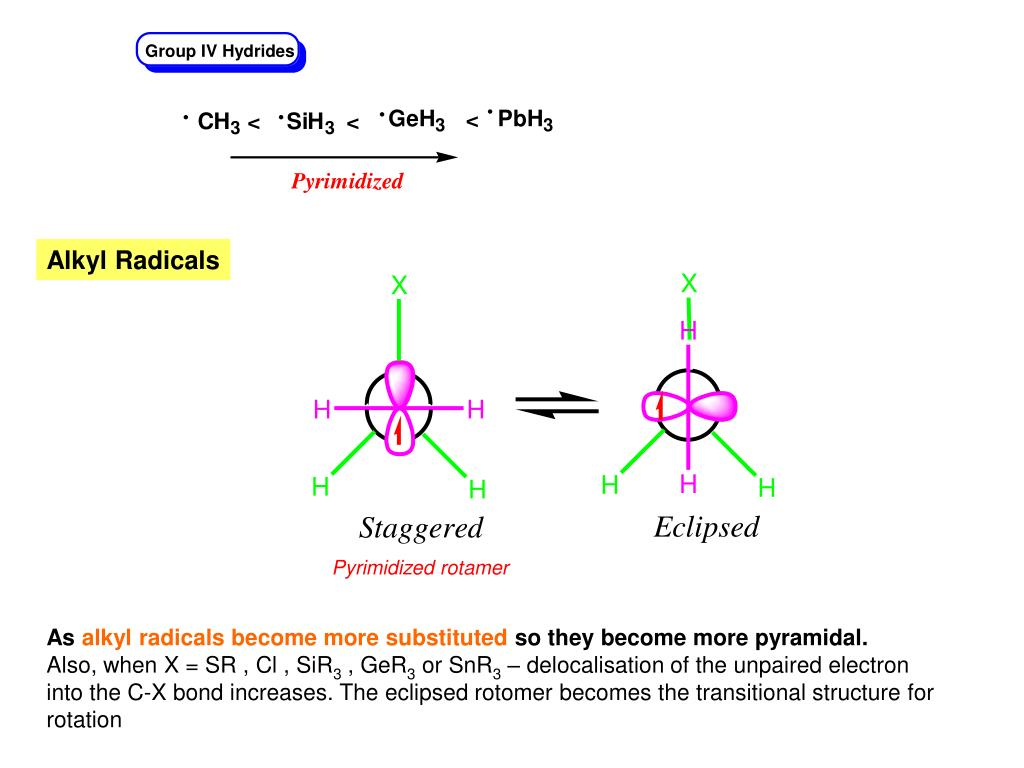 Alkyl Radicals