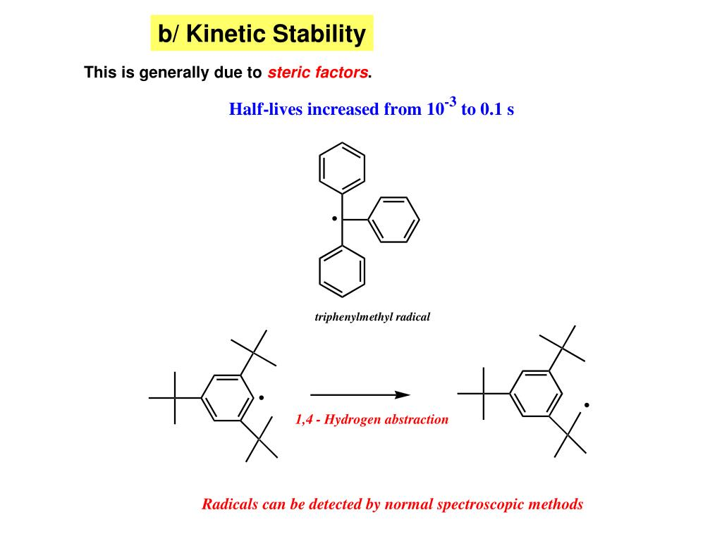 b/ Kinetic Stability