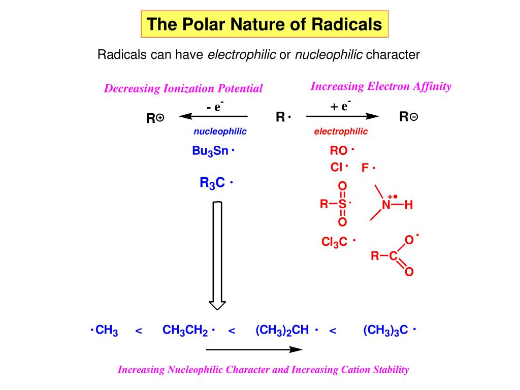 The Polar Nature of Radicals