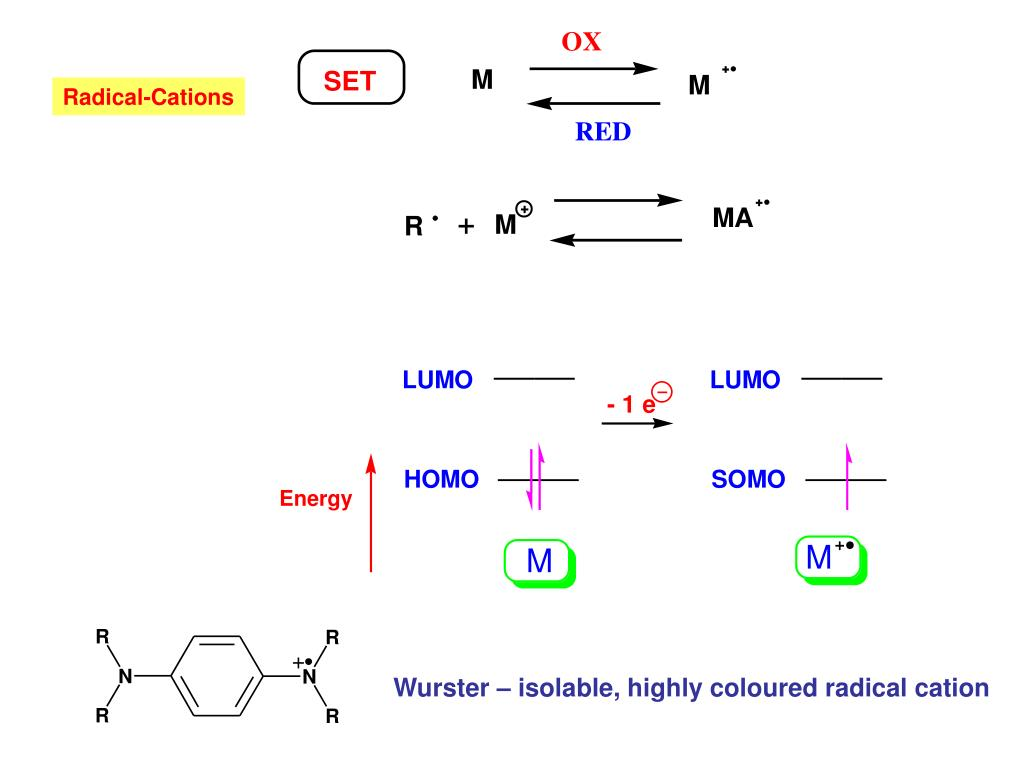 Radical-Cations