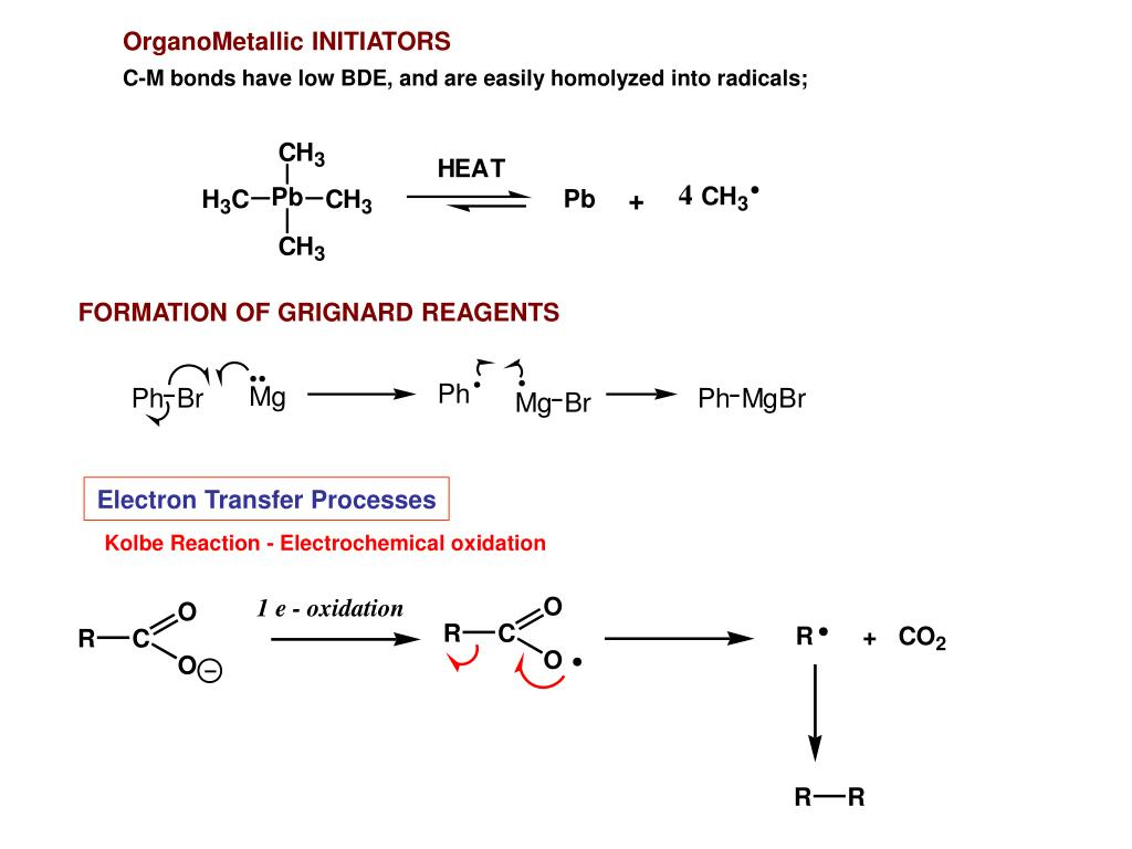 OrganoMetallic INITIATORS