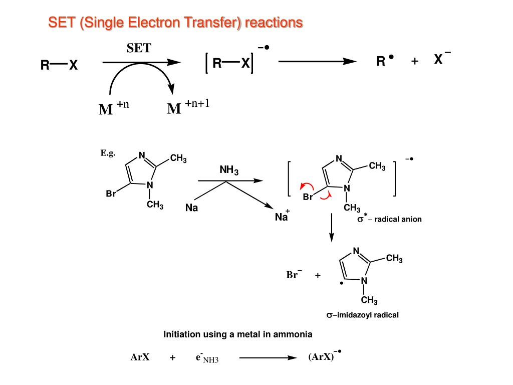 SET (Single Electron Transfer) reactions