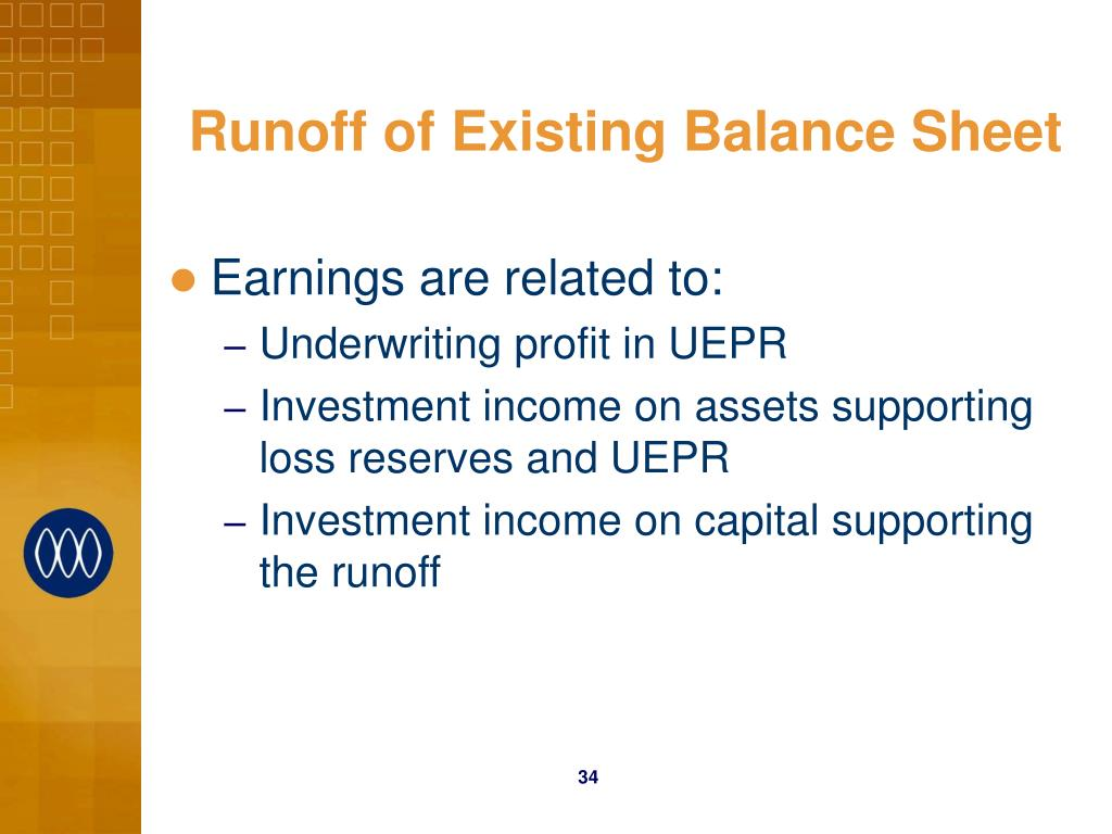 Runoff of Existing Balance Sheet