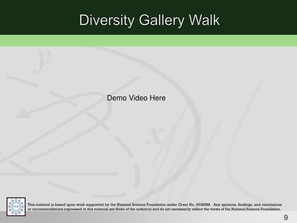 Diversity Gallery Walk