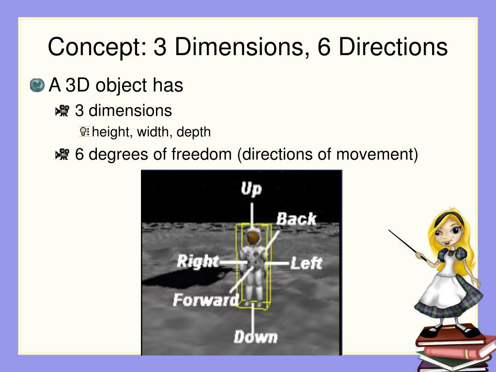 Concept: 3 Dimensions, 6 Directions