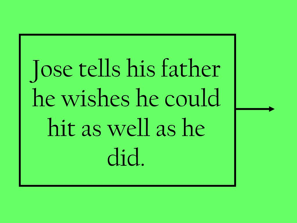 Jose tells his father he wishes he could hit as well as he did.