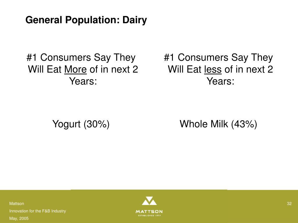 General Population: Dairy