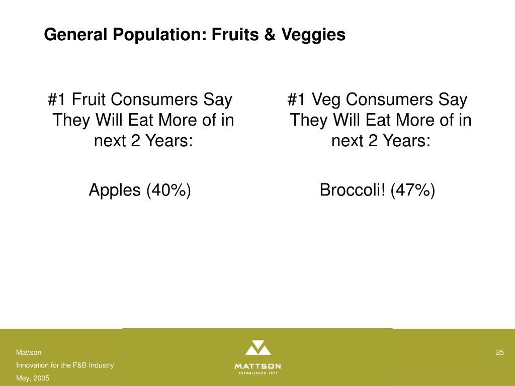 General Population: Fruits & Veggies