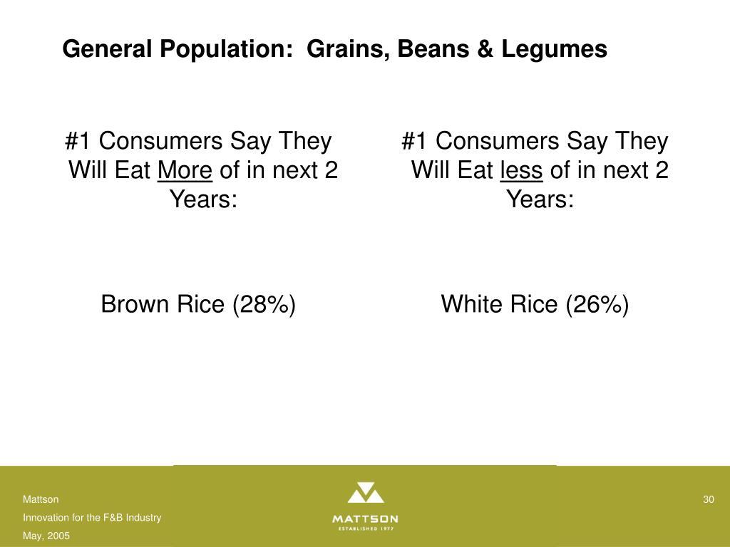General Population:  Grains, Beans & Legumes