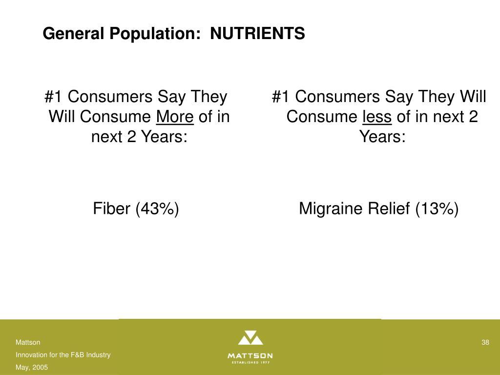 General Population:  NUTRIENTS