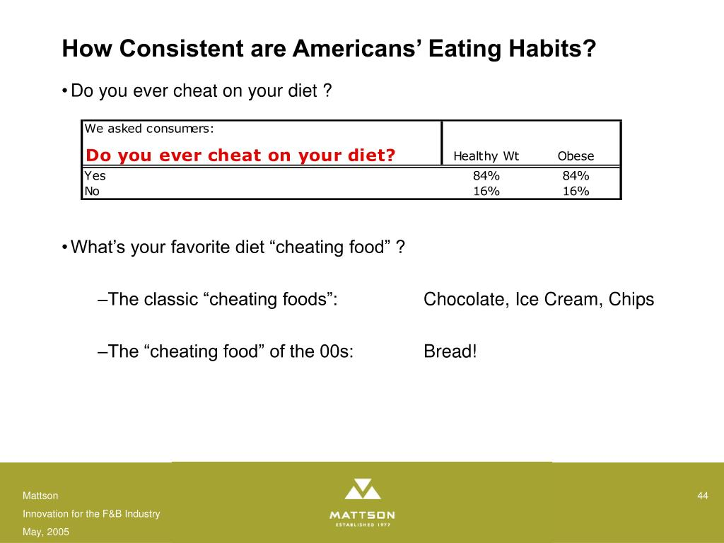 How Consistent are Americans' Eating Habits?
