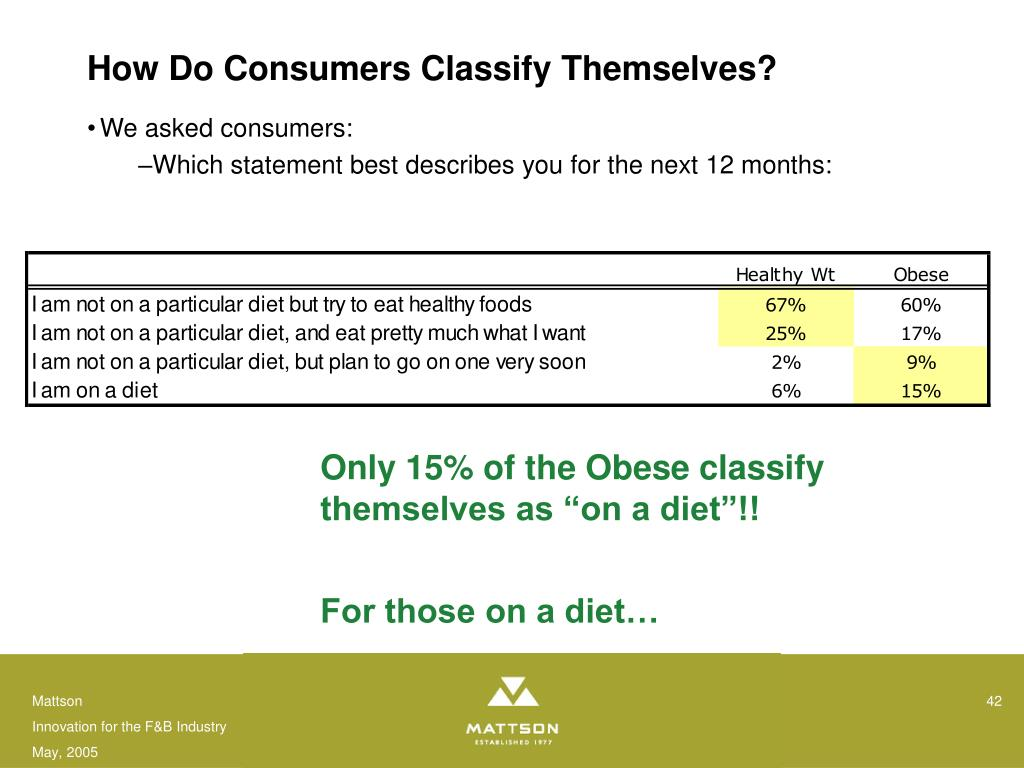 How Do Consumers Classify Themselves?