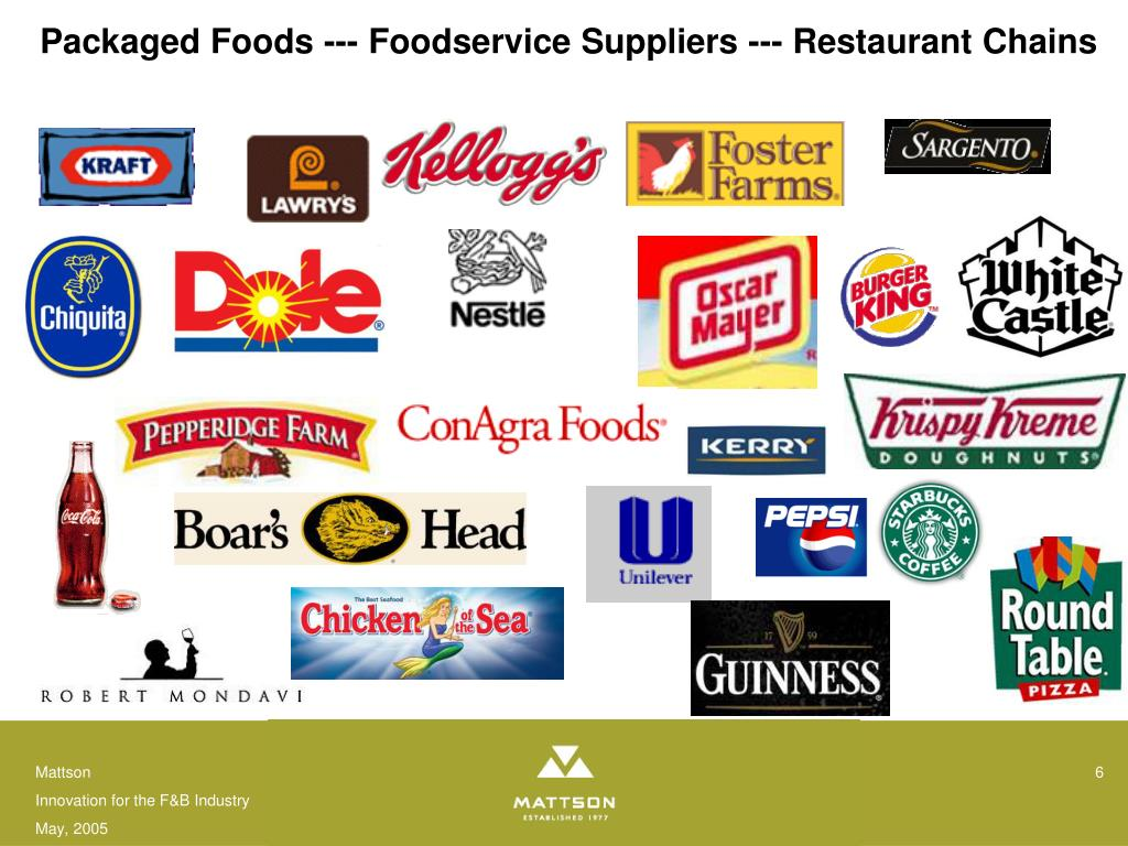 Packaged Foods --- Foodservice Suppliers --- Restaurant Chains
