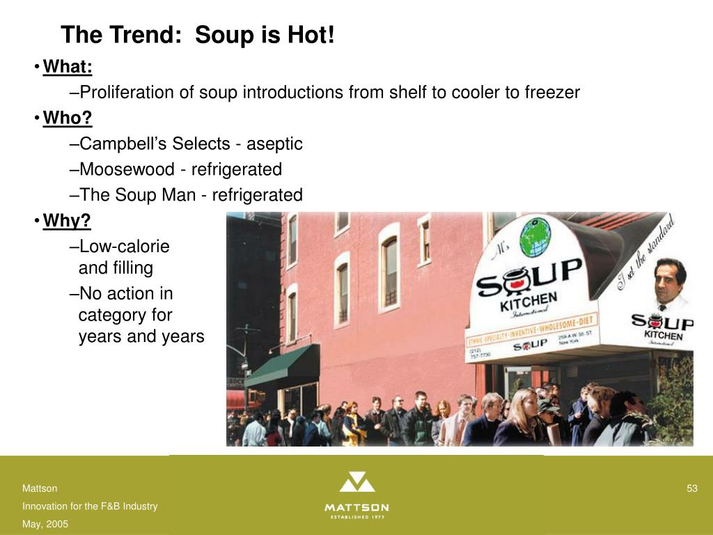 The Trend:  Soup is Hot!
