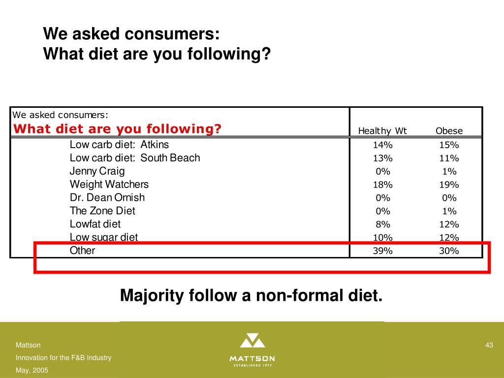 Majority follow a non-formal diet.