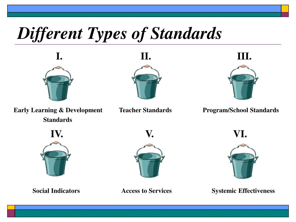 Different Types of Standards