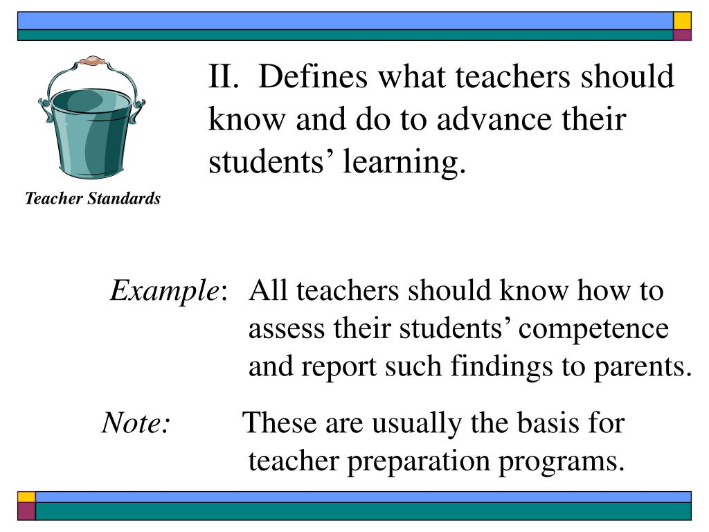 II.  Defines what teachers should know and do to advance their students' learning.