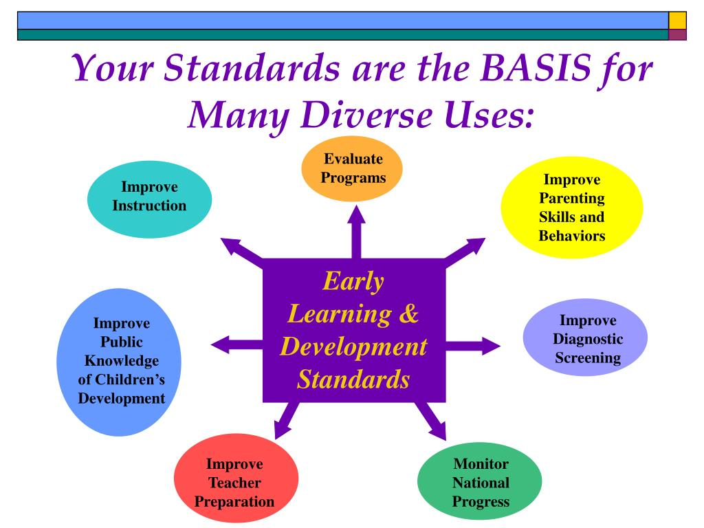 Your Standards are the BASIS for Many Diverse Uses:
