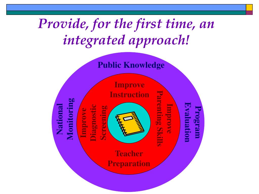 Provide, for the first time, an integrated approach!