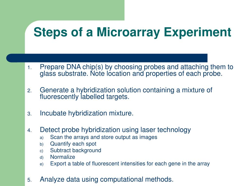 Steps of a Microarray Experiment